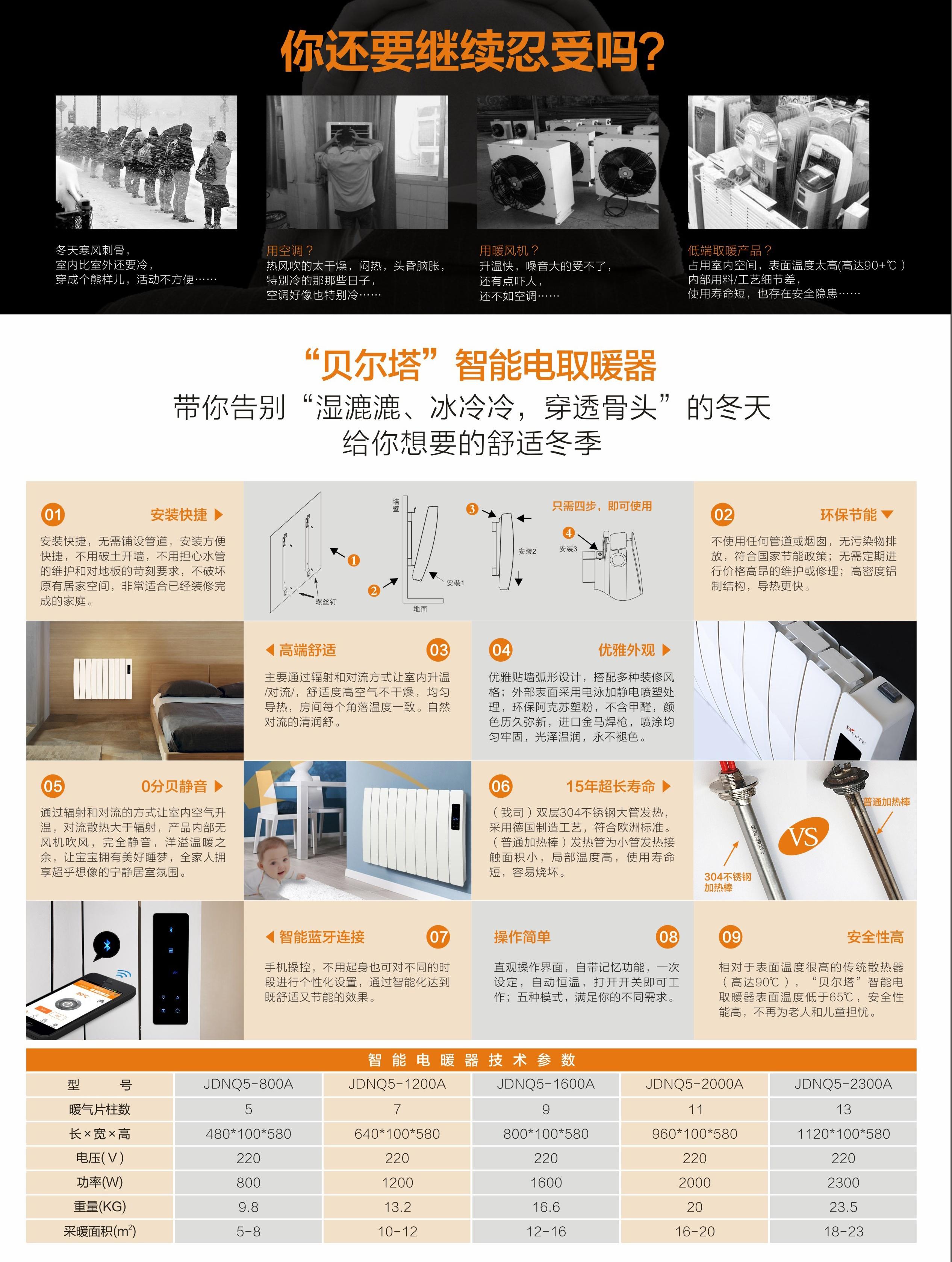20160923 智能电采暖器-单页 - 曲_看图王(1).jpg